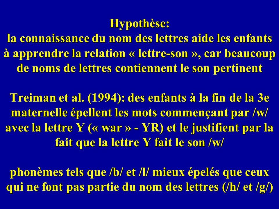 Hypothèse: la connaissance du nom des lettres aide les enfants à apprendre la relation « lettre-son », car beaucoup de noms de lettres contiennent le son pertinent Treiman et al.