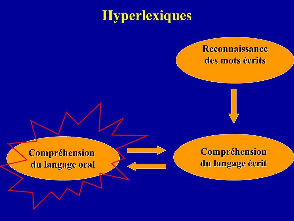 Hyperlexiques Reconnaissance des mots écrits Compréhension