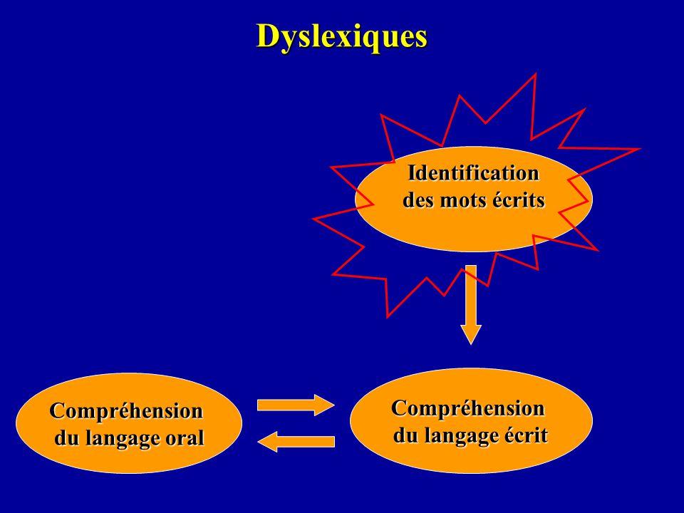 Dyslexiques Identification des mots écrits Compréhension
