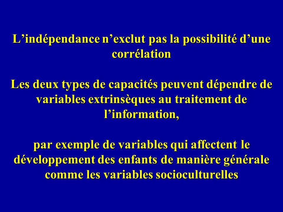 L'indépendance n'exclut pas la possibilité d'une corrélation Les deux types de capacités peuvent dépendre de variables extrinsèques au traitement de l'information, par exemple de variables qui affectent le développement des enfants de manière générale comme les variables socioculturelles