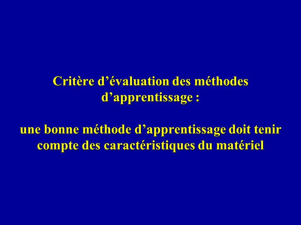 Critère d'évaluation des méthodes d'apprentissage : une bonne méthode d'apprentissage doit tenir compte des caractéristiques du matériel