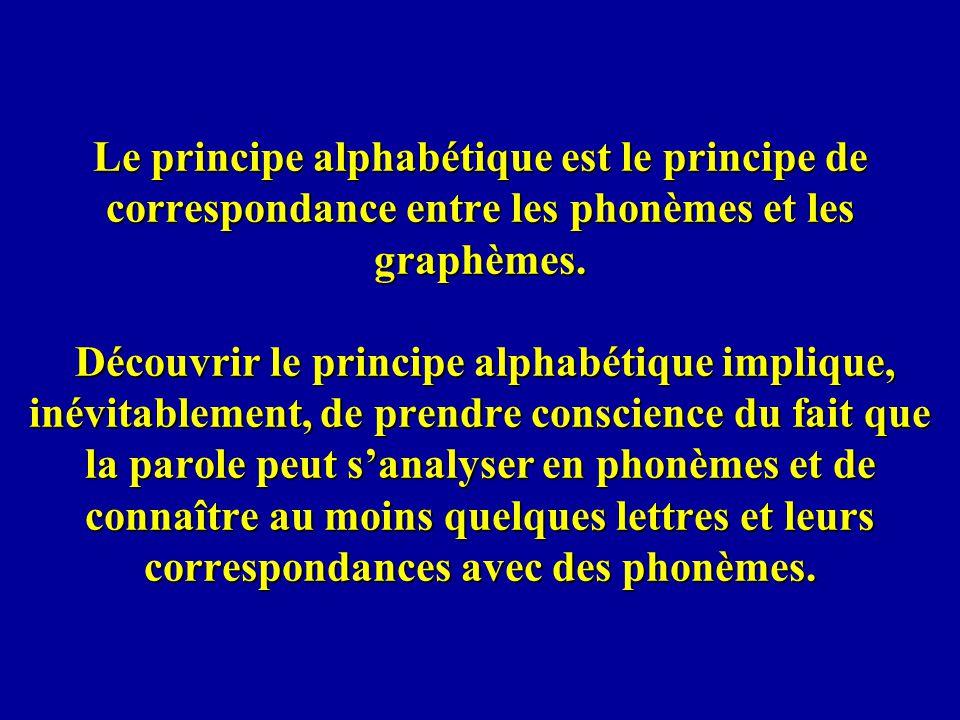 Le principe alphabétique est le principe de correspondance entre les phonèmes et les graphèmes.