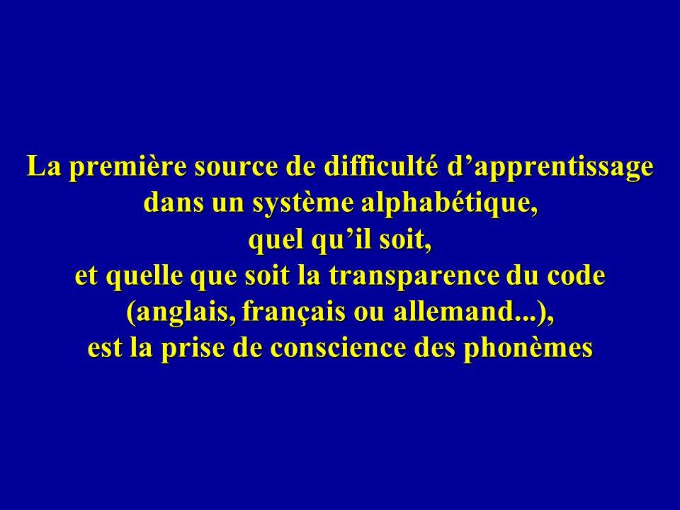 La première source de difficulté d'apprentissage dans un système alphabétique, quel qu'il soit, et quelle que soit la transparence du code (anglais, français ou allemand...), est la prise de conscience des phonèmes