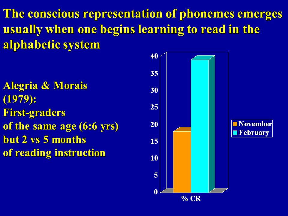 The conscious representation of phonemes emerges usually when one begins learning to read in the alphabetic system Alegria & Morais (1979): First-graders of the same age (6:6 yrs) but 2 vs 5 months of reading instruction