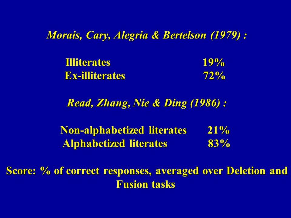 Morais, Cary, Alegria & Bertelson (1979) :