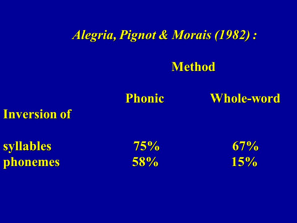 Alegria, Pignot & Morais (1982) :. Method