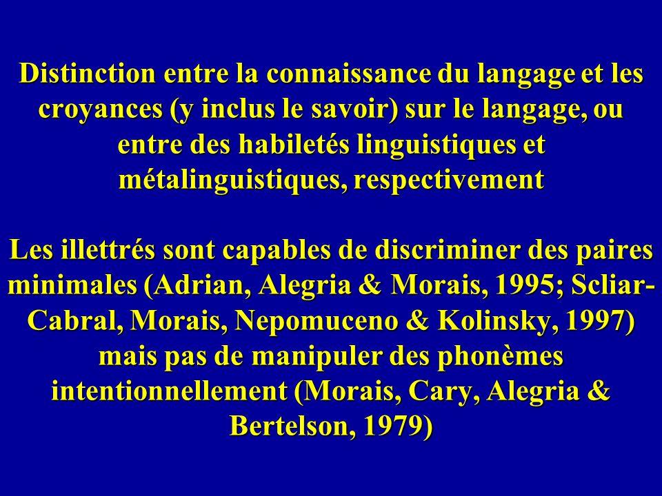 Distinction entre la connaissance du langage et les croyances (y inclus le savoir) sur le langage, ou entre des habiletés linguistiques et métalinguistiques, respectivement Les illettrés sont capables de discriminer des paires minimales (Adrian, Alegria & Morais, 1995; Scliar-Cabral, Morais, Nepomuceno & Kolinsky, 1997) mais pas de manipuler des phonèmes intentionnellement (Morais, Cary, Alegria & Bertelson, 1979)