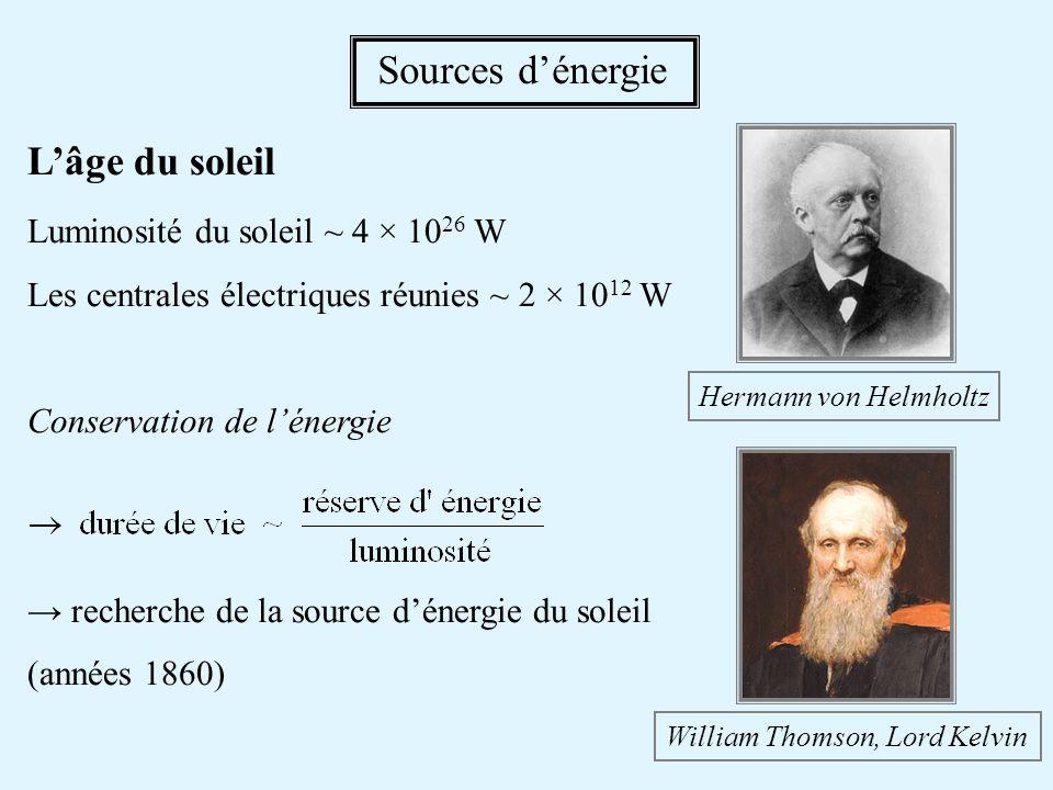 Sources d'énergie L'âge du soleil Luminosité du soleil ~ 4 × 1026 W