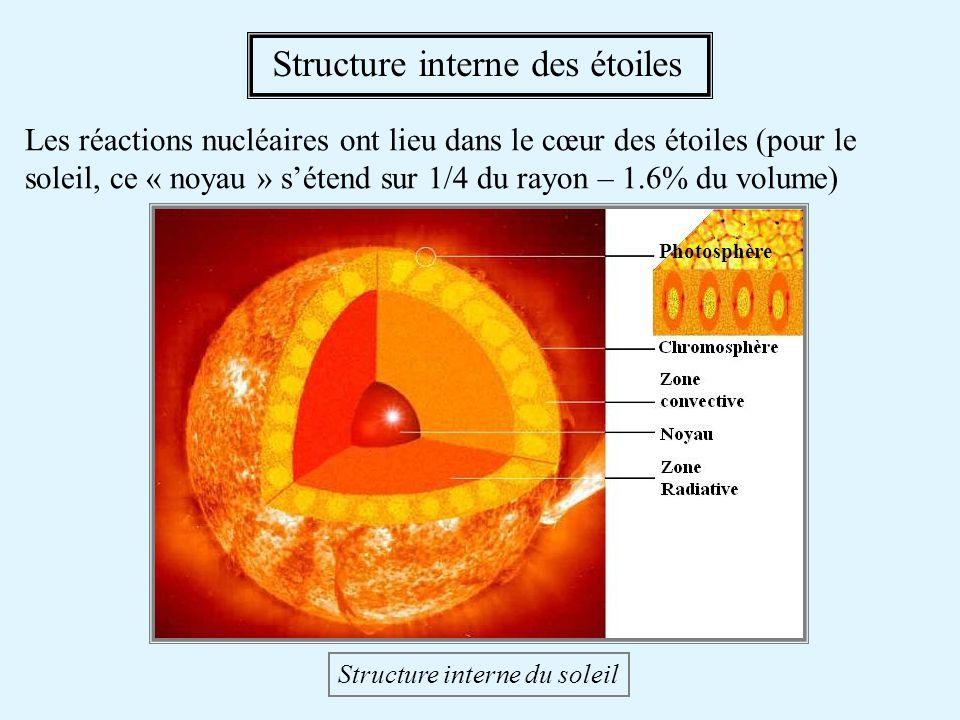 Structure interne des étoiles