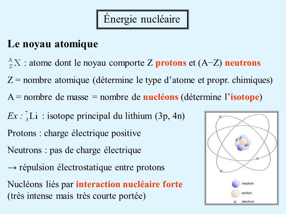 Énergie nucléaire Le noyau atomique