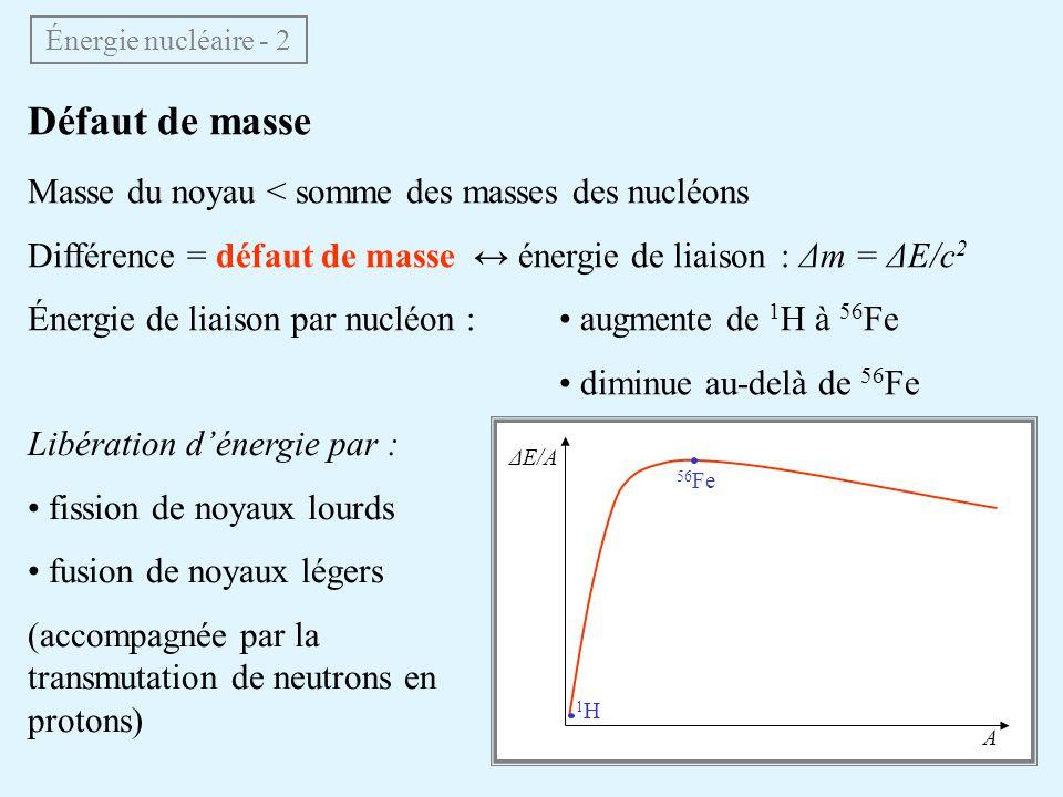 Défaut de masse Masse du noyau < somme des masses des nucléons