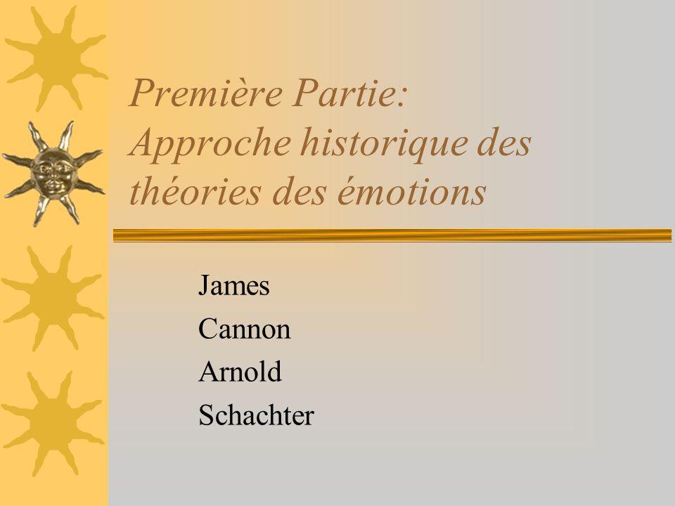 Première Partie: Approche historique des théories des émotions