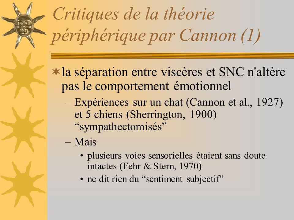 Critiques de la théorie périphérique par Cannon (1)