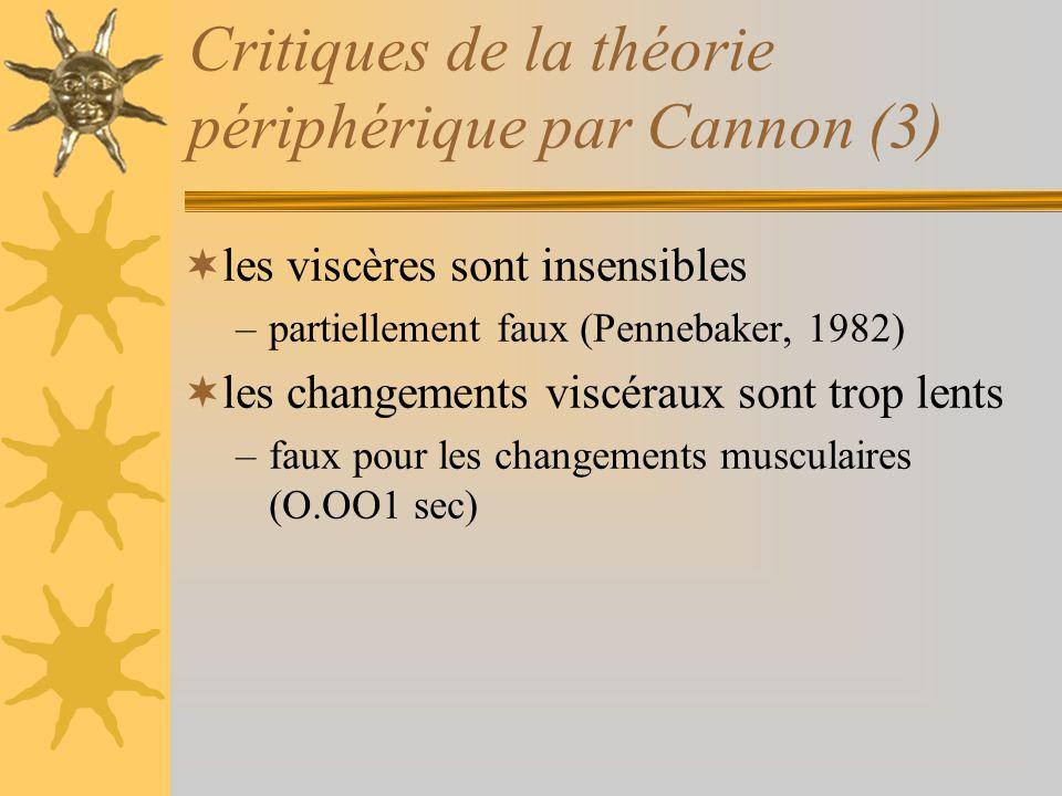 Critiques de la théorie périphérique par Cannon (3)
