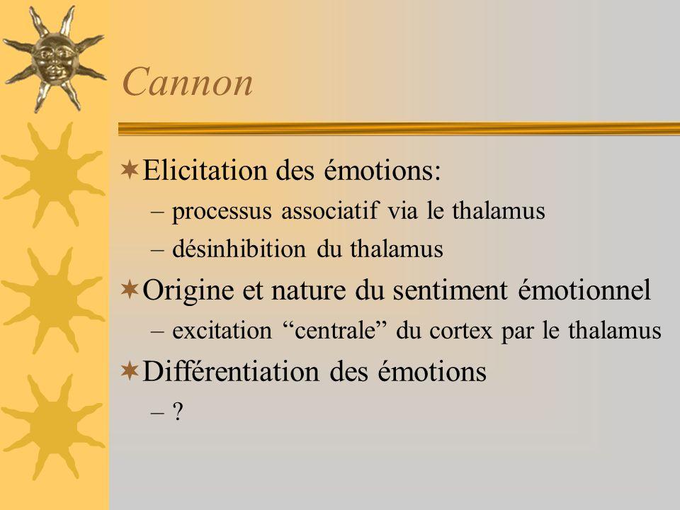 Cannon Elicitation des émotions: