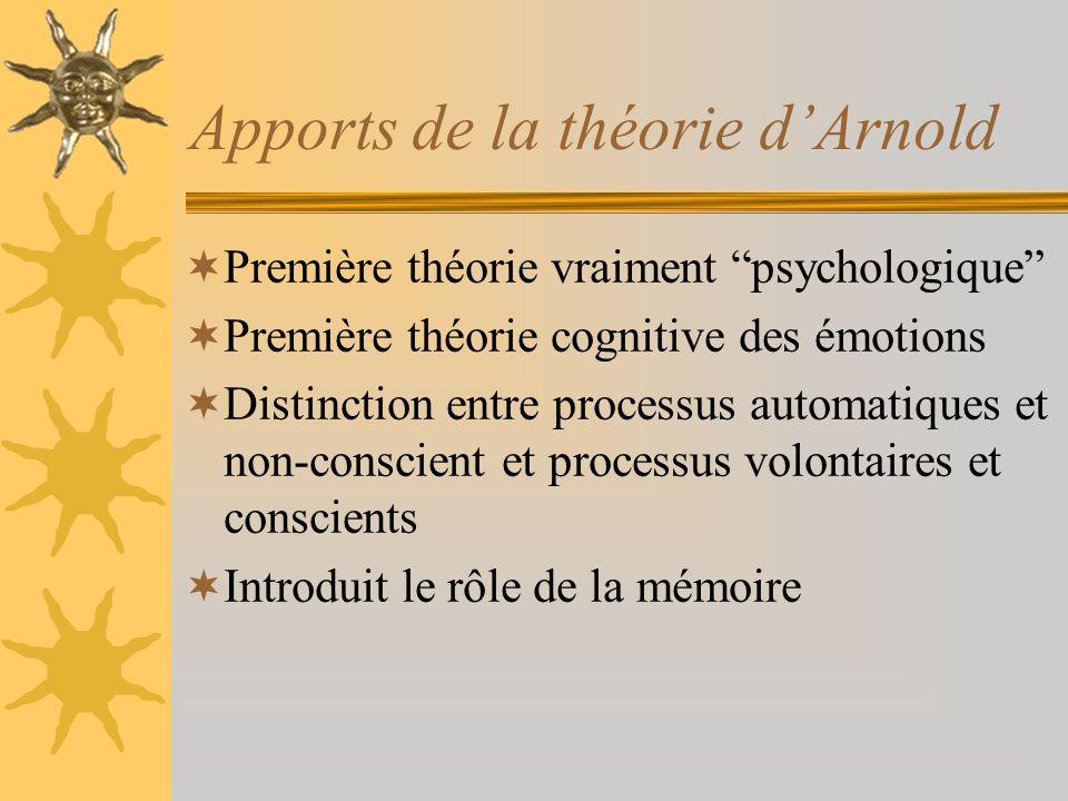 Apports de la théorie d'Arnold