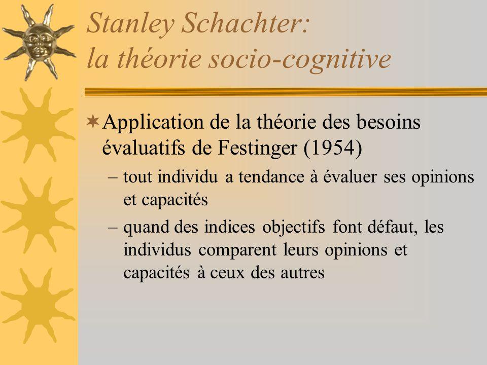 Stanley Schachter: la théorie socio-cognitive