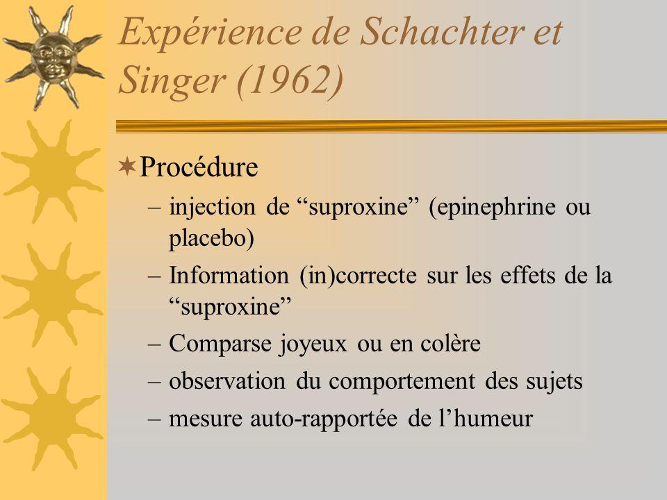 Expérience de Schachter et Singer (1962)