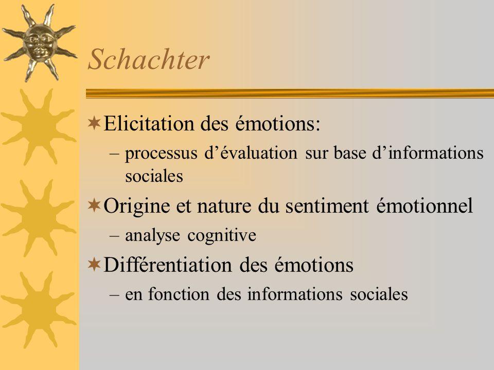 Schachter Elicitation des émotions: