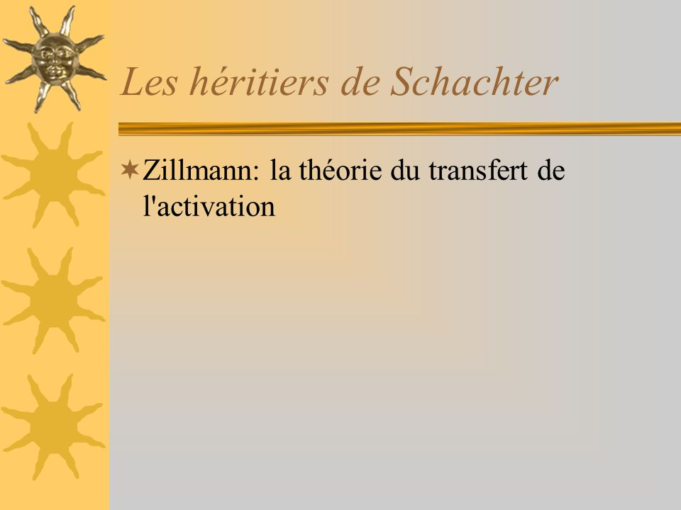 Les héritiers de Schachter