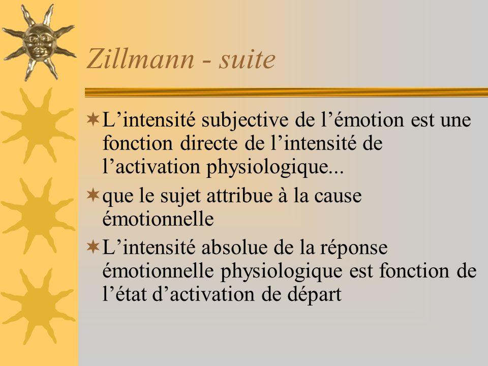 Zillmann - suite L'intensité subjective de l'émotion est une fonction directe de l'intensité de l'activation physiologique...