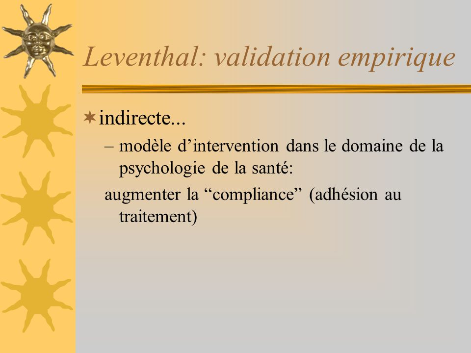 Leventhal: validation empirique