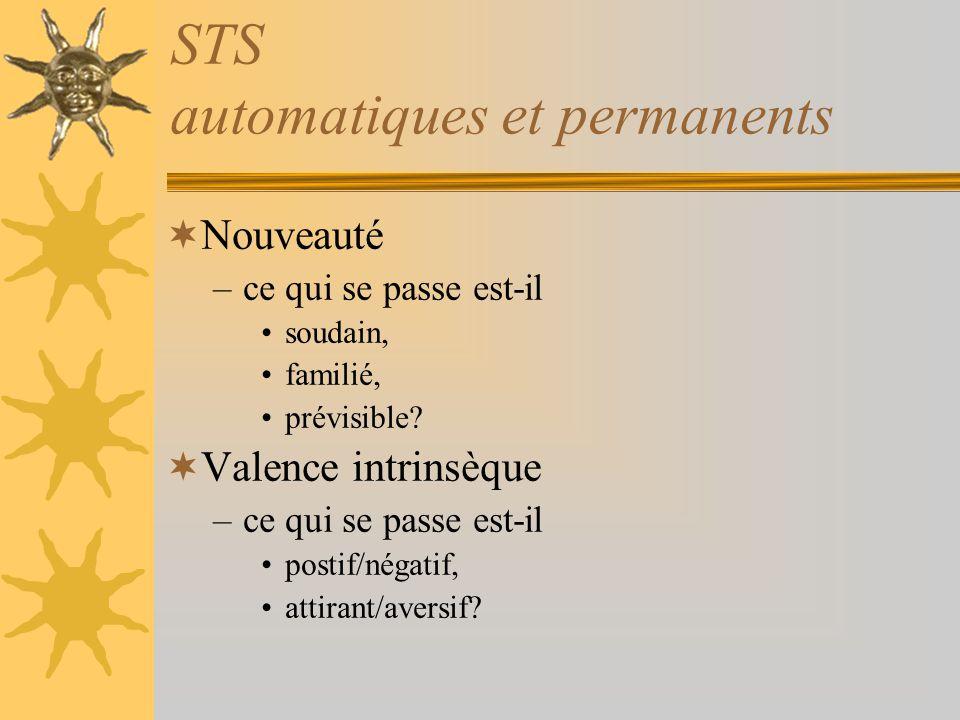STS automatiques et permanents