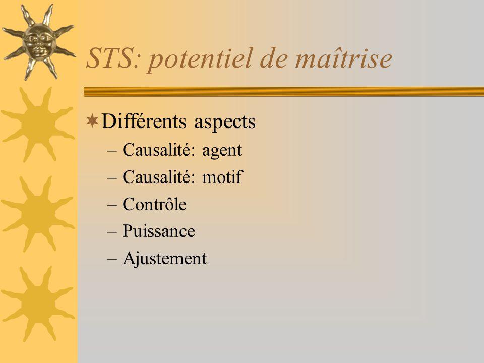 STS: potentiel de maîtrise