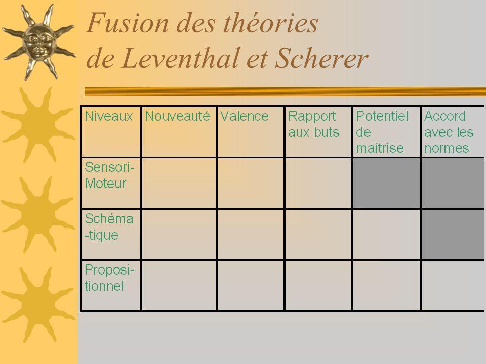 Fusion des théories de Leventhal et Scherer