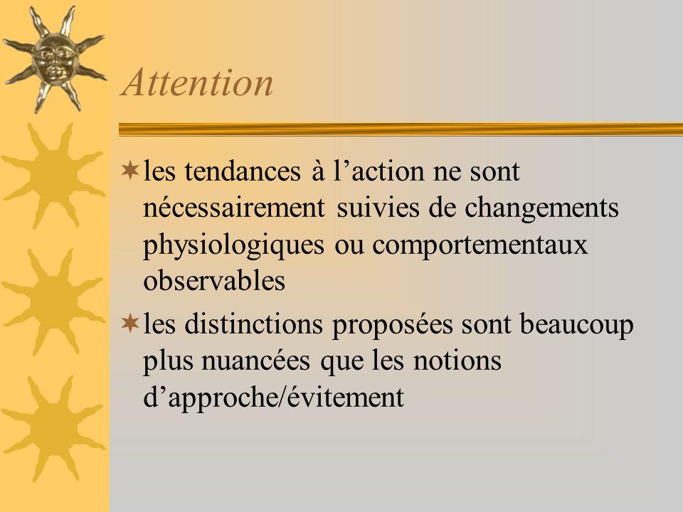 Attention les tendances à l'action ne sont nécessairement suivies de changements physiologiques ou comportementaux observables.