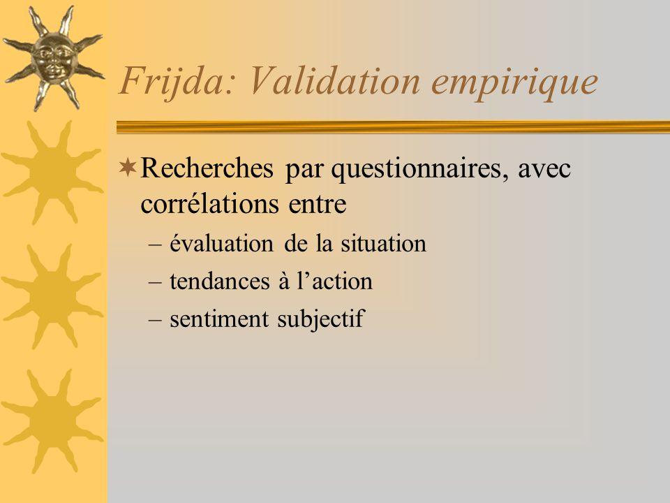 Frijda: Validation empirique