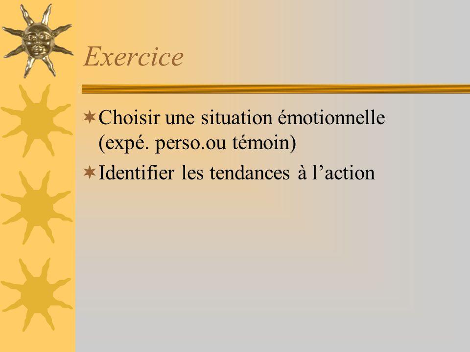 Exercice Choisir une situation émotionnelle (expé. perso.ou témoin)