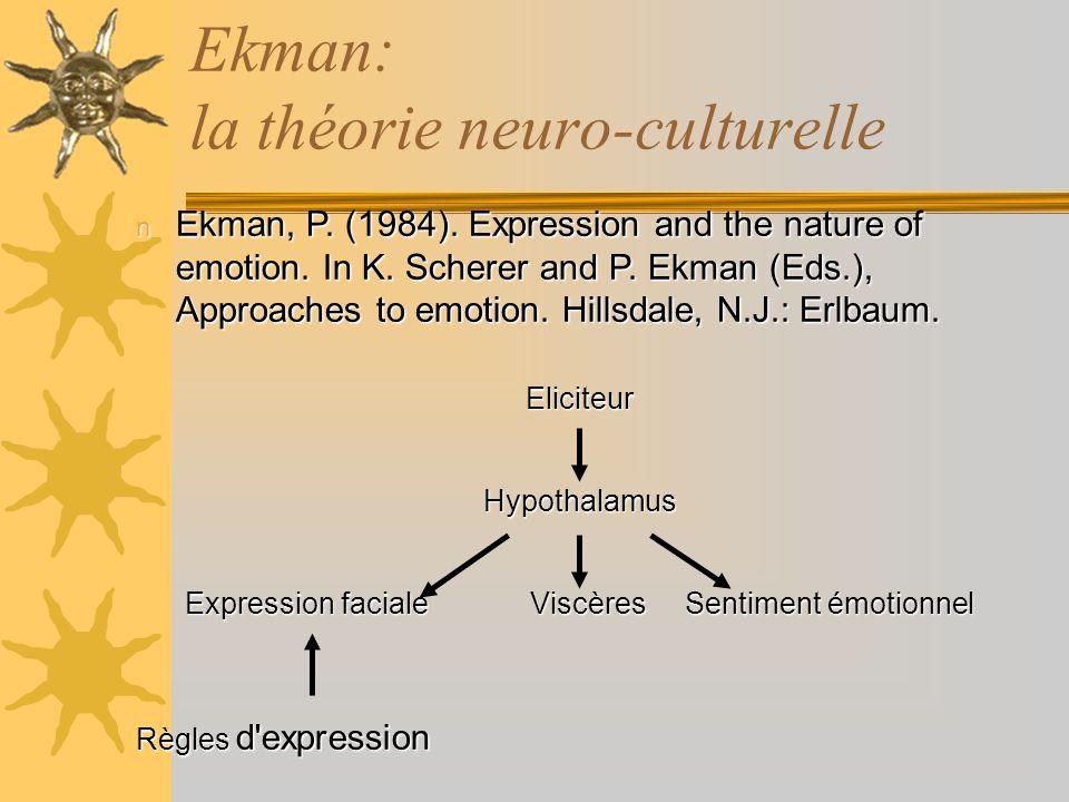Ekman: la théorie neuro-culturelle