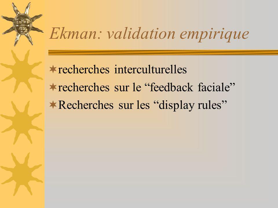 Ekman: validation empirique