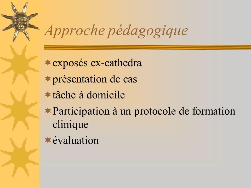 Approche pédagogique exposés ex-cathedra présentation de cas