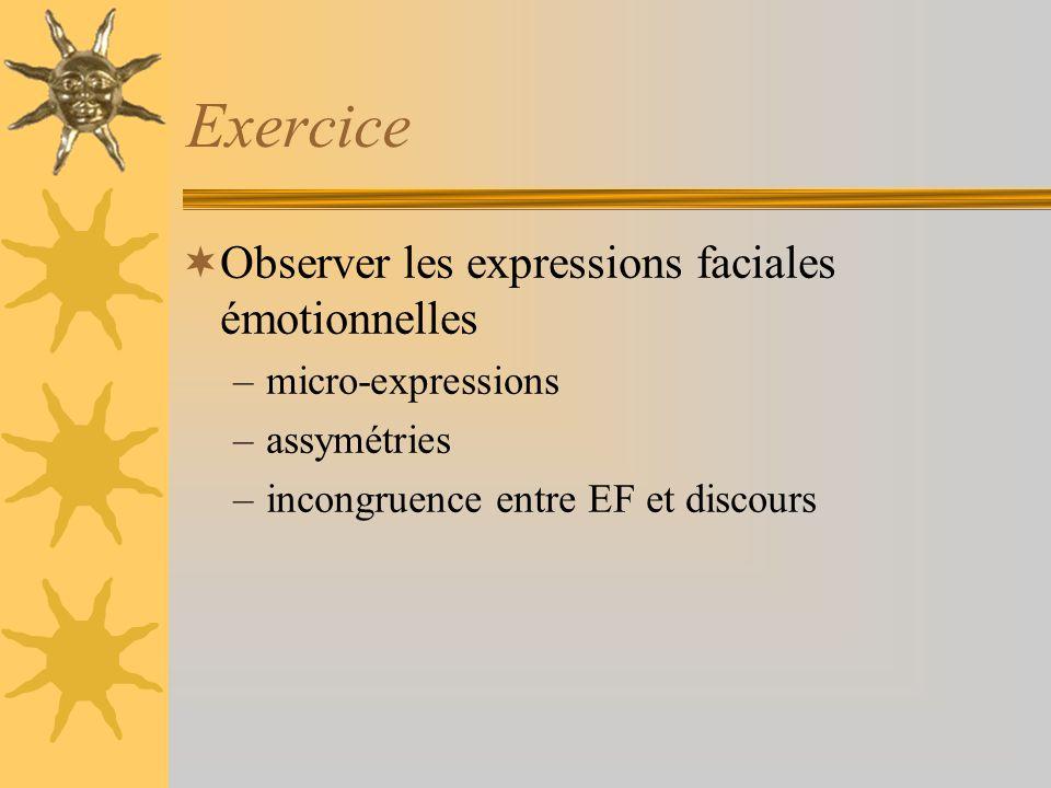 Exercice Observer les expressions faciales émotionnelles