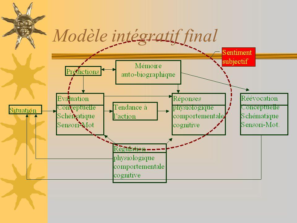 Modèle intégratif final