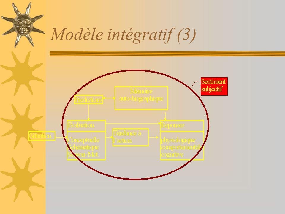 Modèle intégratif (3)