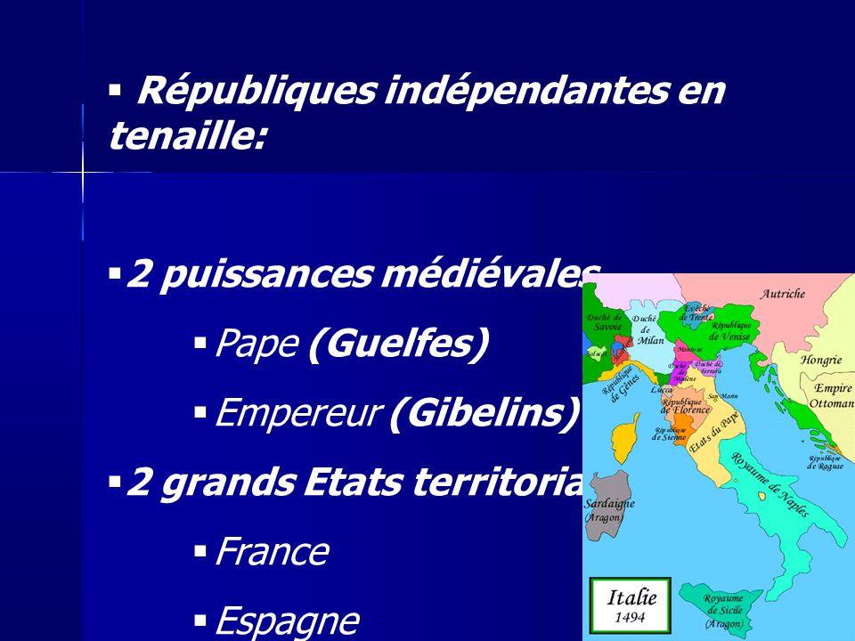 Républiques indépendantes en tenaille: