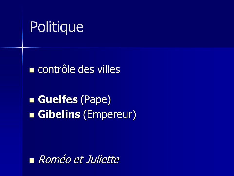 Politique contrôle des villes Guelfes (Pape) Gibelins (Empereur)