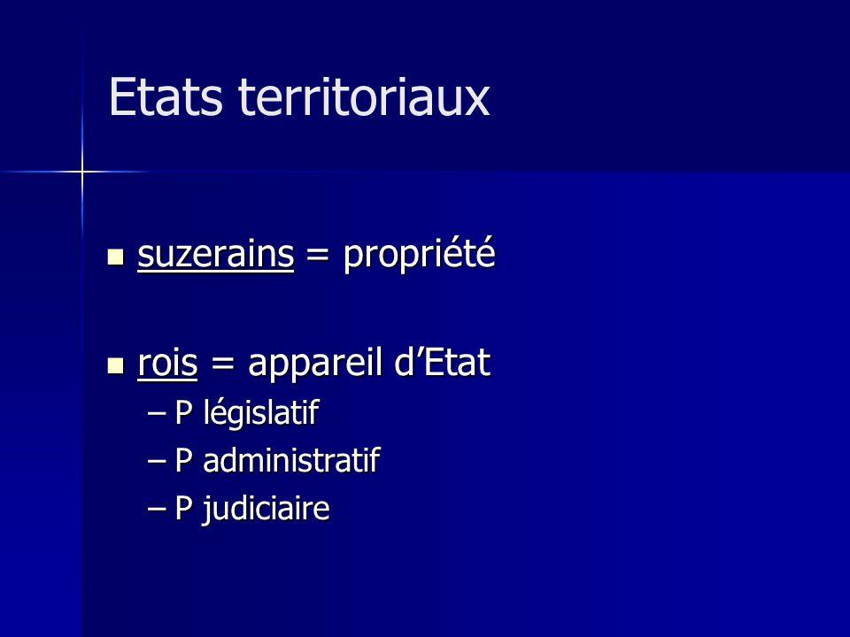 Etats territoriaux suzerains = propriété rois = appareil d'Etat