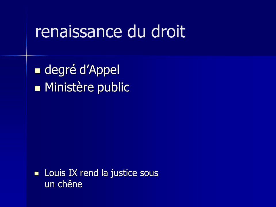 renaissance du droit degré d'Appel Ministère public