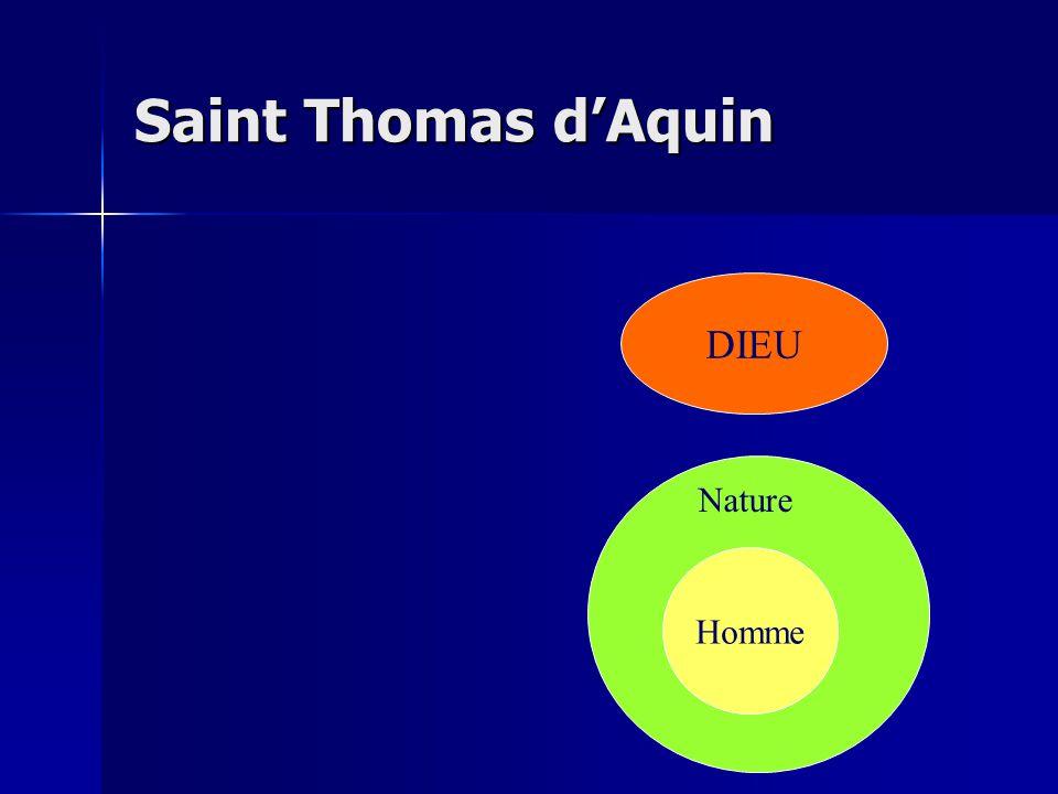 Saint Thomas d'Aquin DIEU Homme Nature Homme