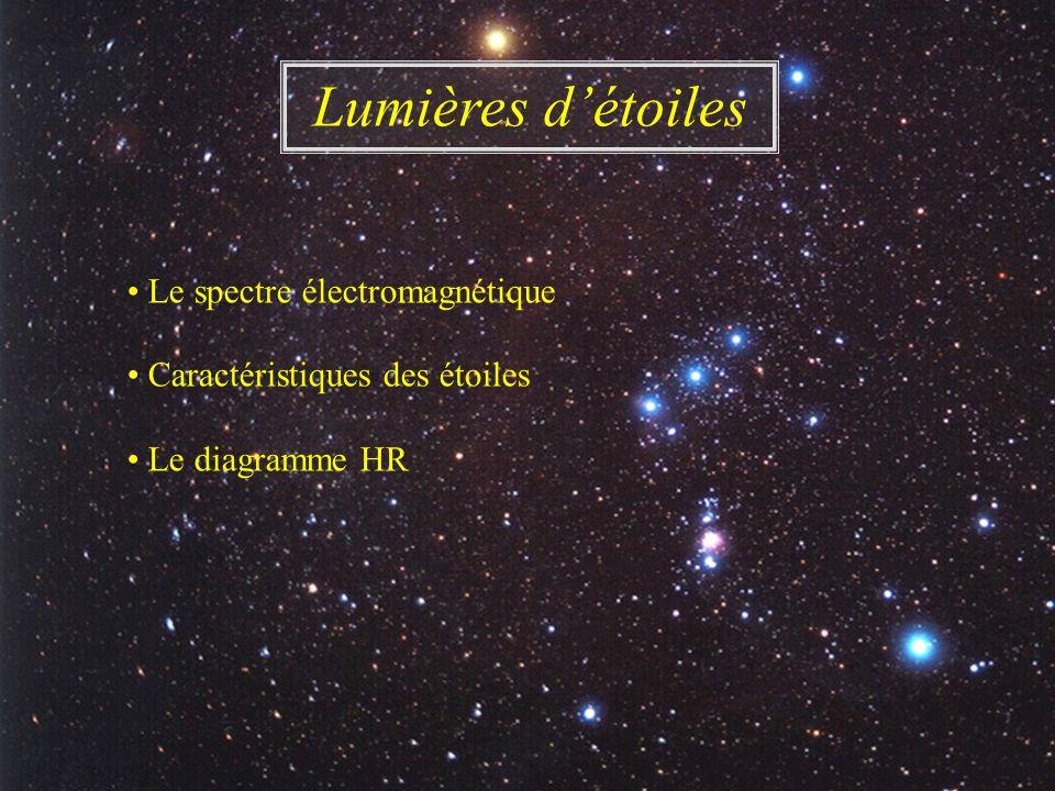Lumières d'étoiles • Le spectre électromagnétique