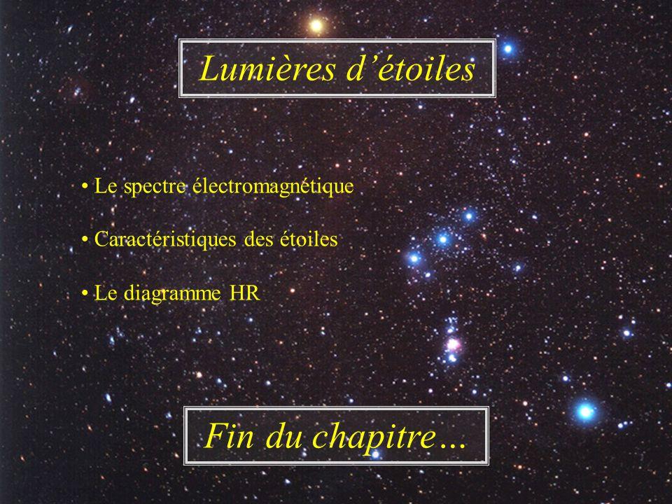 Lumières d'étoiles Fin du chapitre… • Le spectre électromagnétique