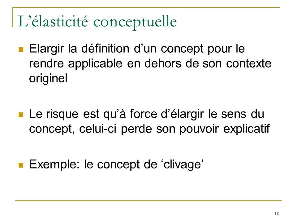 L'élasticité conceptuelle