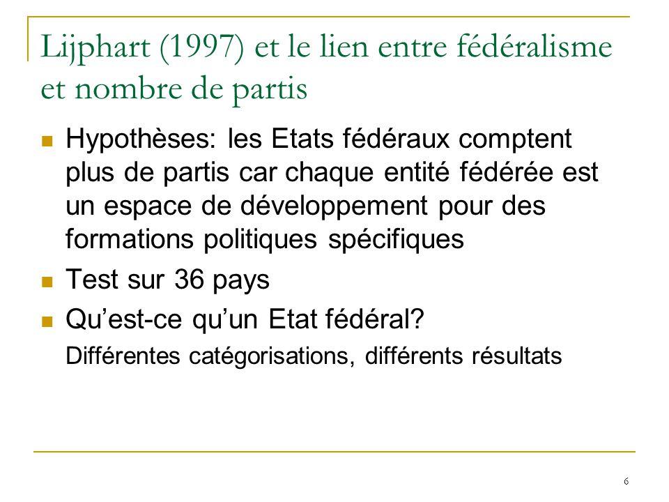 Lijphart (1997) et le lien entre fédéralisme et nombre de partis