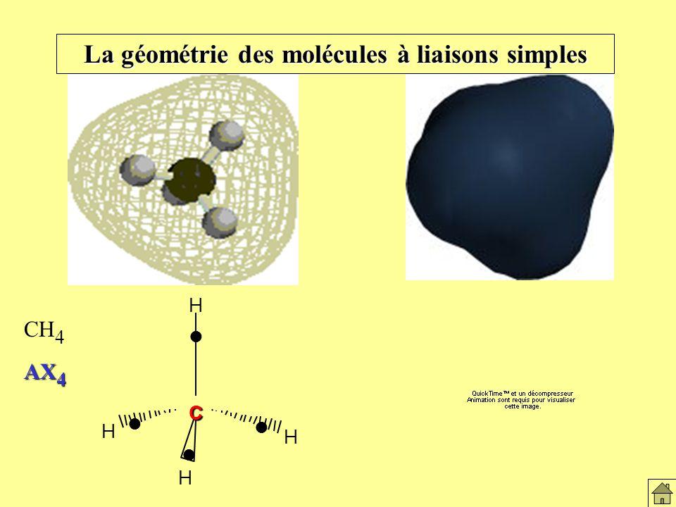 Molécules liaisons simples(CH4)