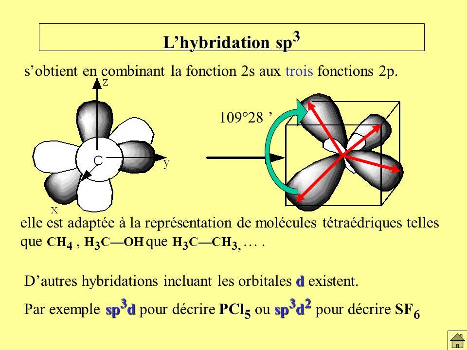 Hybridation sp3 L'hybridation sp3. s'obtient en combinant la fonction 2s aux trois fonctions 2p. 109°28 '
