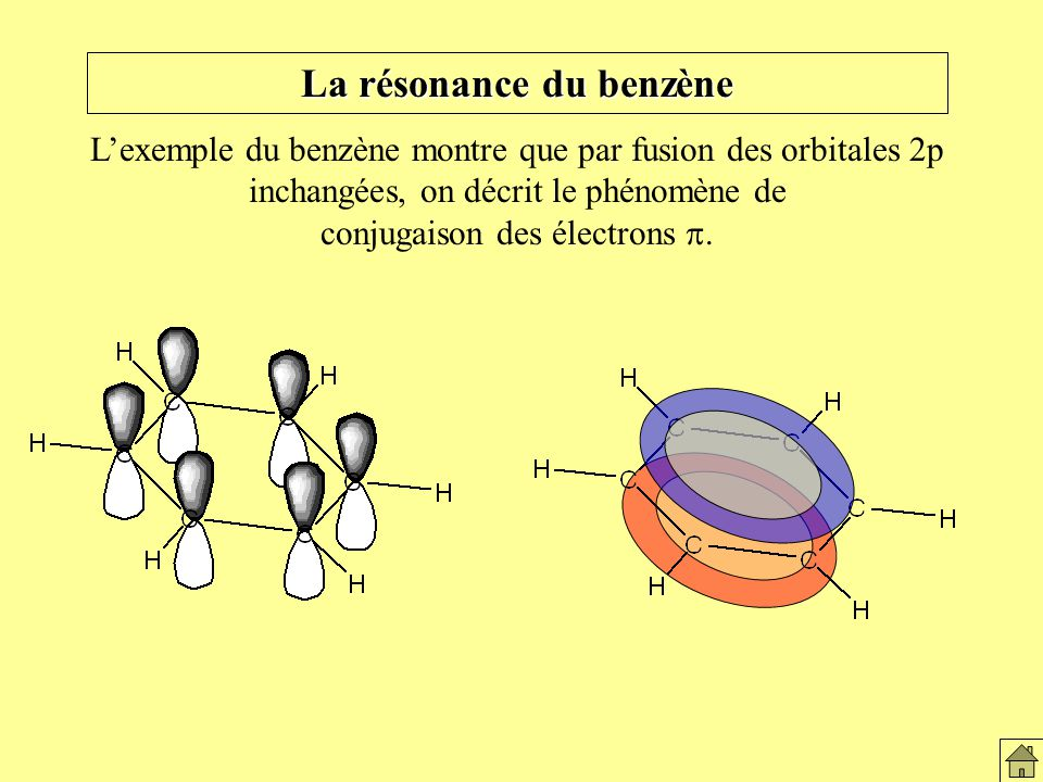 Description du benzène (résonance)